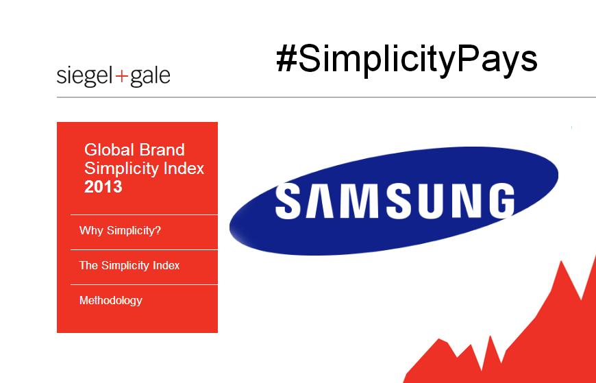 Samsung - Indexul Global al Simplităţii Mărcilor - ilovesamsung.ro