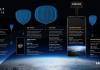 Samsung trimite utilizatorii intr-o calatorie in spatiu cu Galaxy S10 5G
