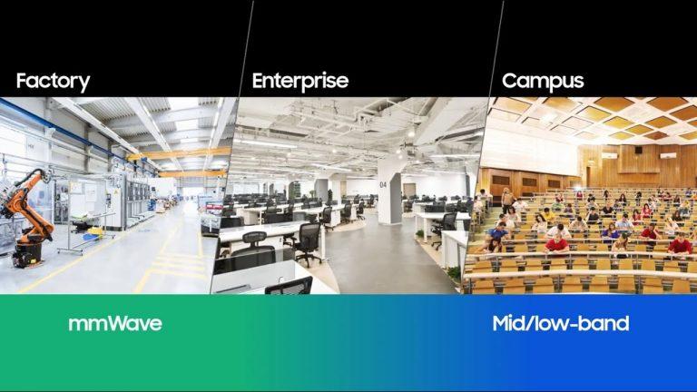 Samsung Link Cell – o celulă 5G pentru utilizare în clădiri