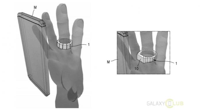 Samsung breveteaza un inel care poate incarca wireless cu energie