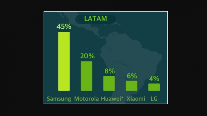 Samsung domina piata din America Latina producatorii chinezi in ofensiva