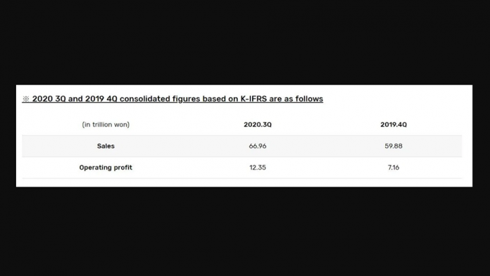 Profitul Samsung in Q4 2020 creste vanzari mari de afisaje si cipuri