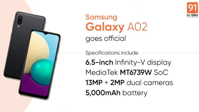 Samsung Galaxy A02 a fost lansat