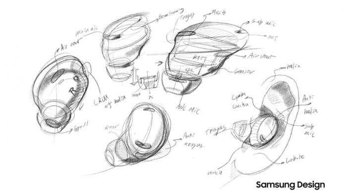 Forma care urmareste sunetul Samsung Galaxy Buds Pro