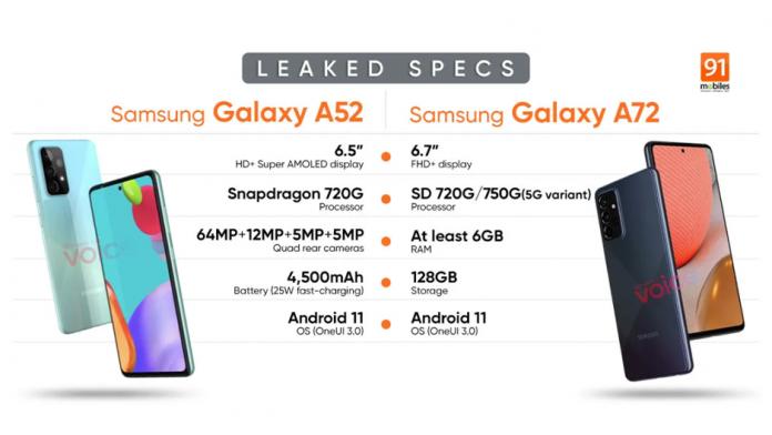 Galaxy A52 si Galaxy A72 vor fi lansate la mijlocul lunii martie