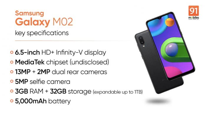Samsung Galaxy M02 a fost lansat baterie de 5000 mAh si dual camera