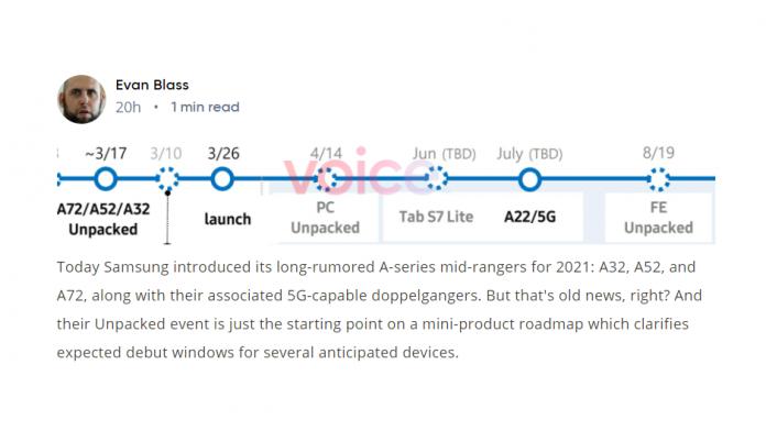 Dispozitivele Samsung Galaxy telefoane si tablete care vor fi lansate 2021