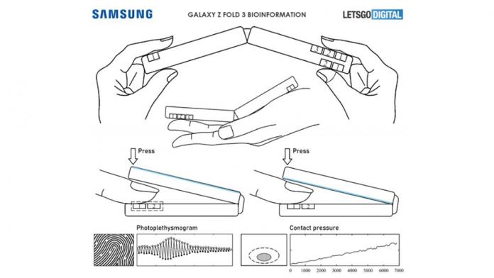 Samsung Galaxy Z Fold 3 ar putea masura tensiunea arteriala