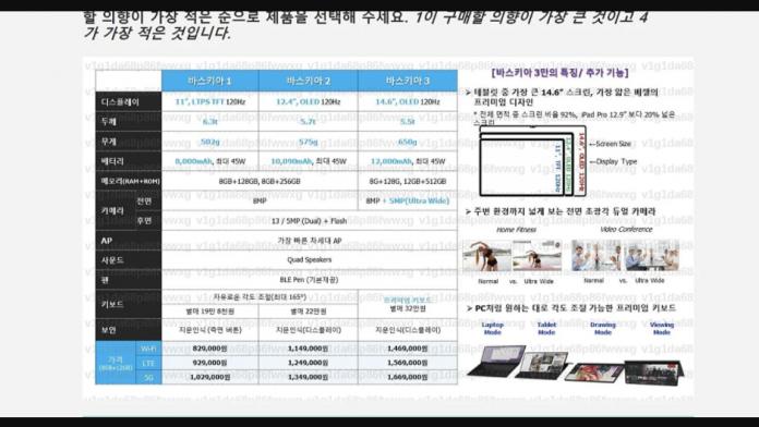 Galaxy Tab S8 Ultra ar putea fi noua tableta Android de top