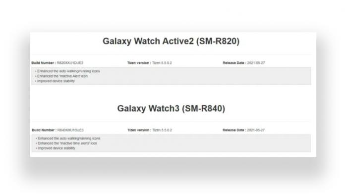 Galaxy Watch 3 si Galaxy Watch Active 2 primesc o noua actualizare de software