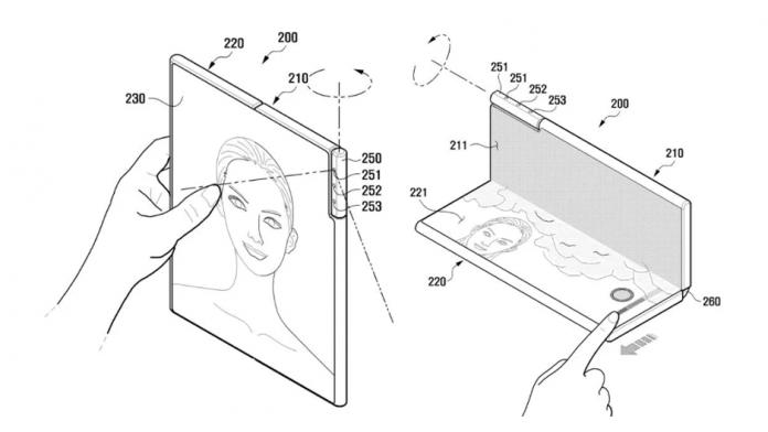 Brevet de telefon pliabil Samsung cu un modul rotativ pentru camera