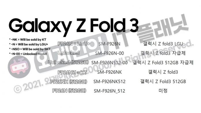 Optiune de stocare de 512GB pentru Samsung Galaxy Z Fold 3