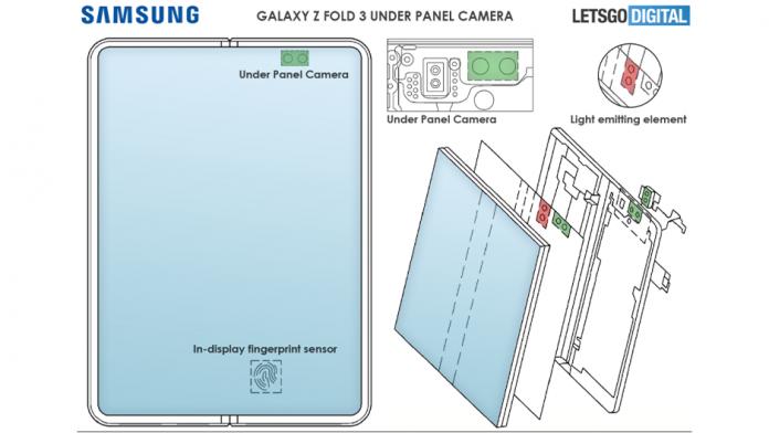 Samsung Z Fold 3 cu UDC si senzor de amprenta indisplay