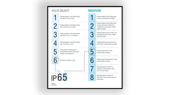 Galaxy Z Flip 3 si Galaxy Z Fold 3 ar putea avea o certificare IPX8