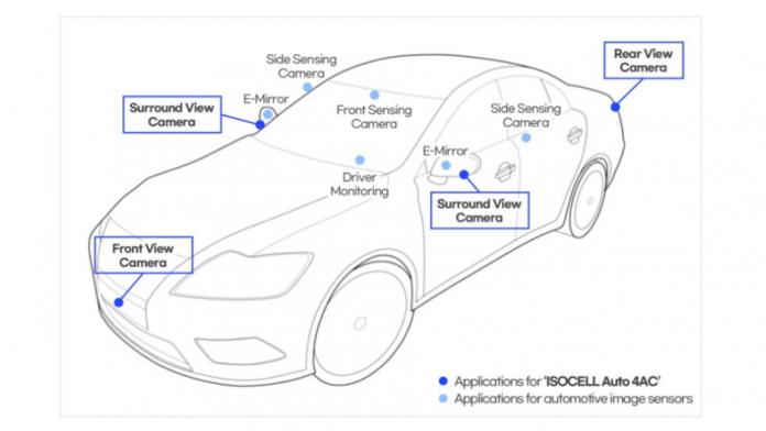 Samsung a lansat senzorul ISOCELL Auto 4AC pentru aplicatii auto
