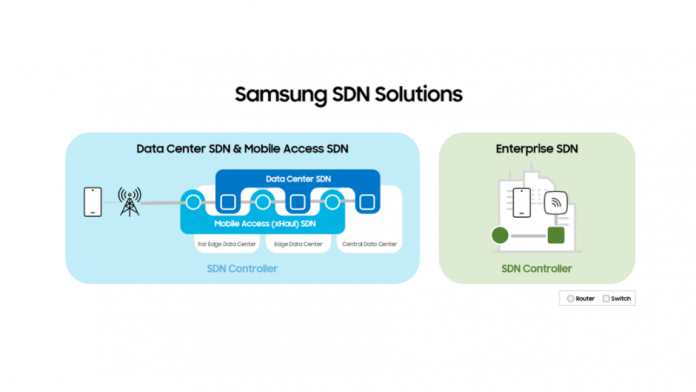 Samsung isi extinde gama de solutii SDN Software Defined Networking