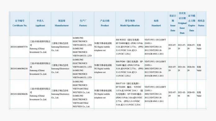 Samsung Galaxy Z Flip 3 va veni cu o incarcare rapida de 25W